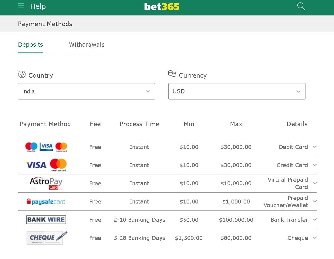 Bet365 deposit money