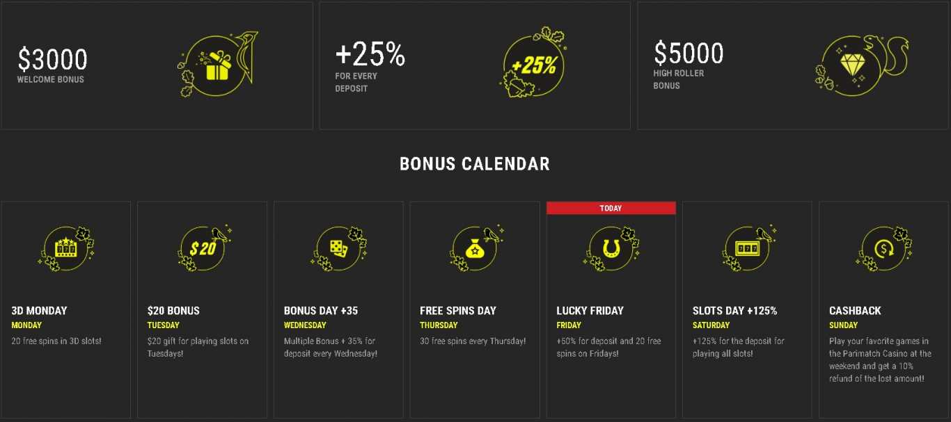 Parimatch promo codes bonuses